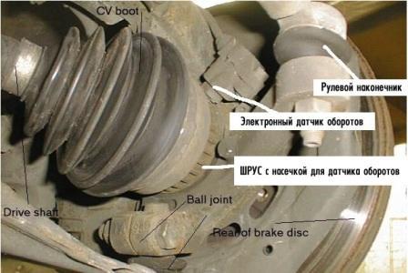 смазочные материалы Molykote для АБС