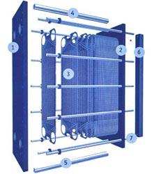 Molykote 111 используется для уплотняющих материалов теплообменников