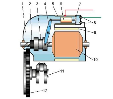 Как сделать двигателя внутреннего сгорания 19